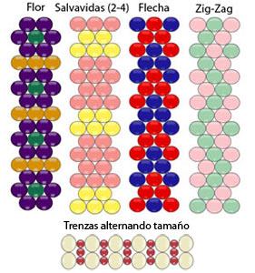 patrones-en-trenzas-a-base-de-cuartetos.jpg
