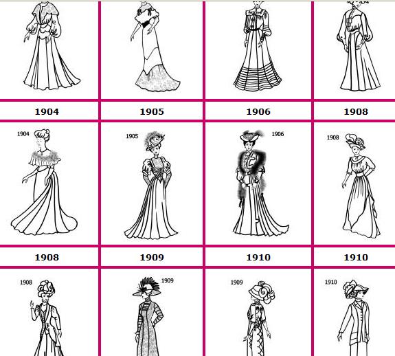 siluetas-moda-1900.jpg