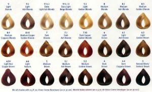 La elección del color del cabello