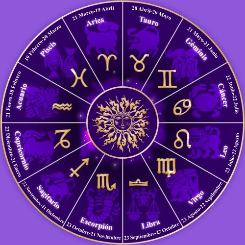 horoscopo para el fin de semana