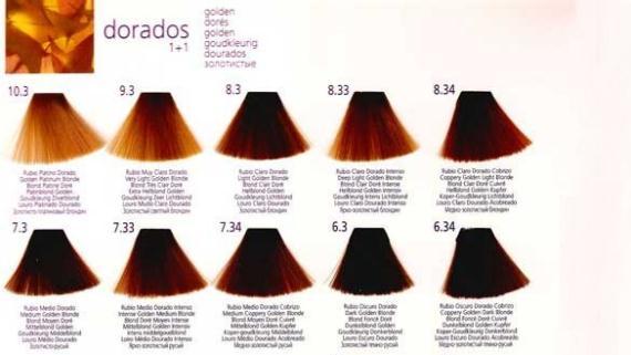 Tintes del cabello