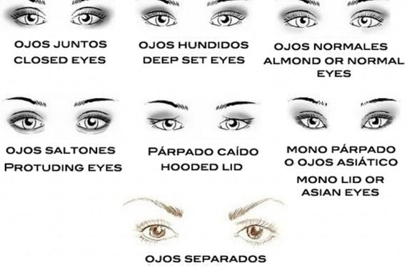 Maquillaje para cada tipo de ojo