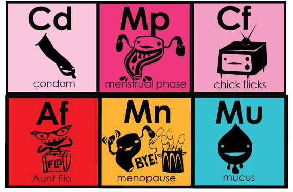 tabla-periódica-ciclo-menstrual-02