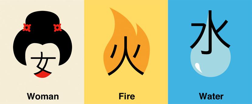 Aprende chino con imágenes