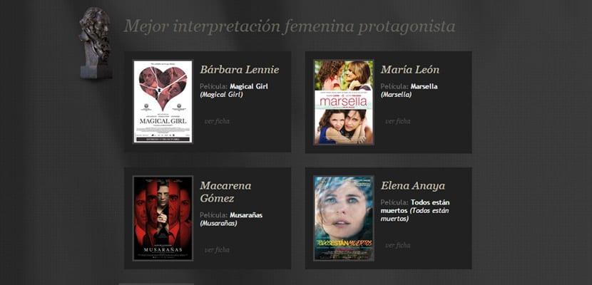 Nominas Goya interpretación femenina protagonista