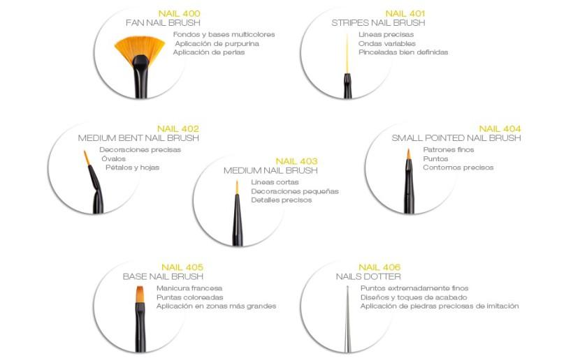 Cómo usar correctamente los pinceles para Nail Art