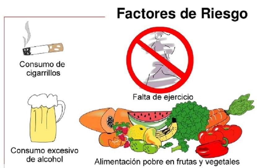 Riesgos y consecuencias de sufrir hipertensión arterial