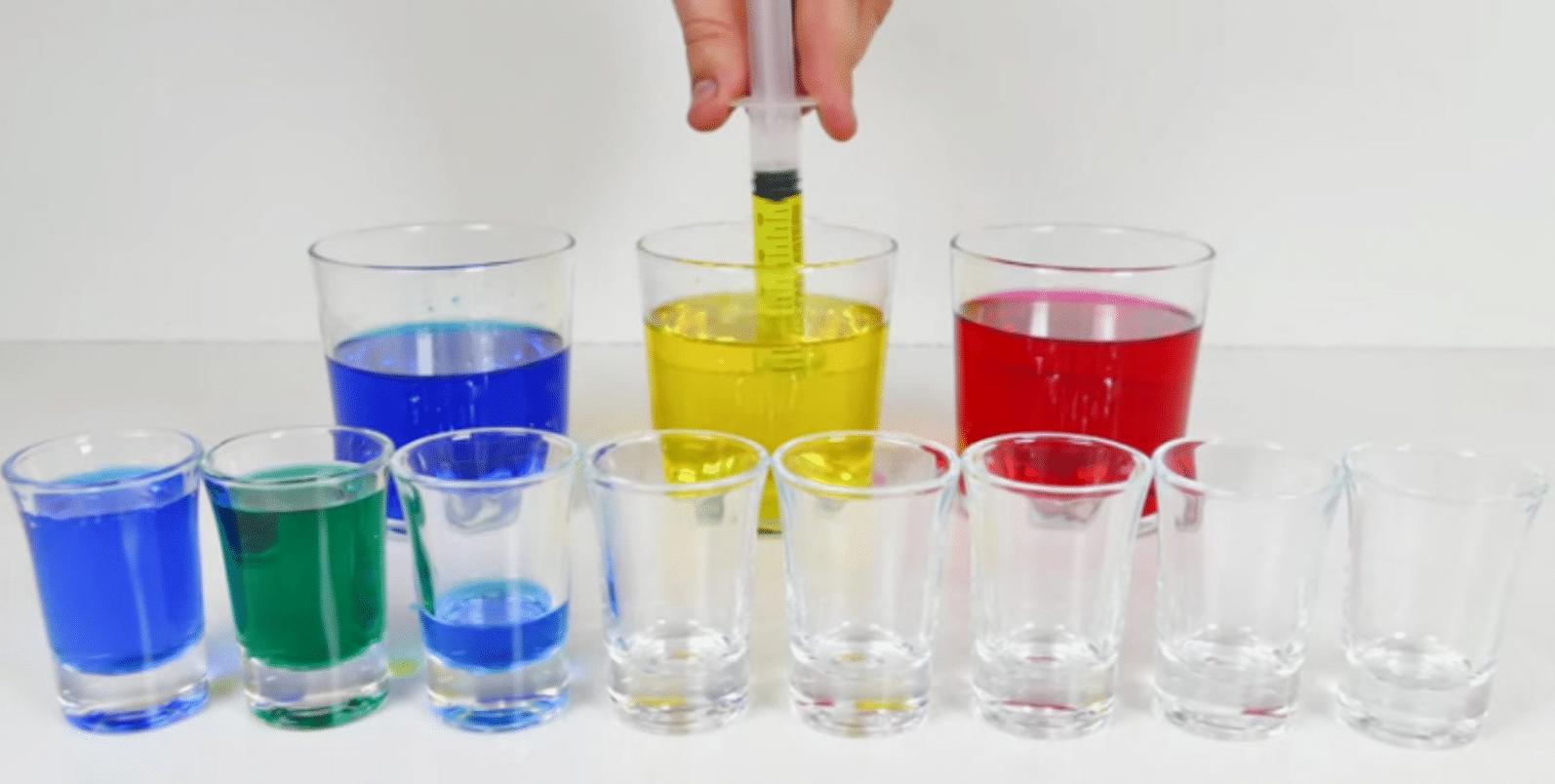 colores termometro galileo