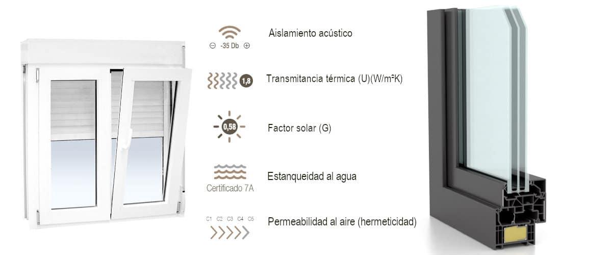 Ventanas oscilobatientes: características