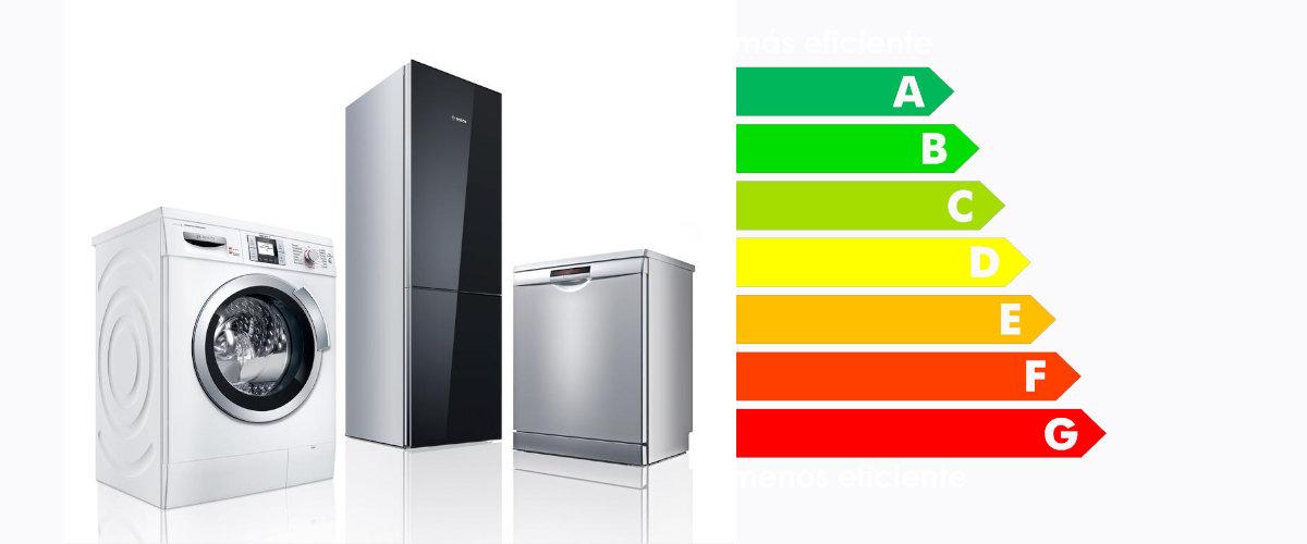 eficiencia energética de los electrodomésticos